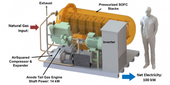 High efficiency, hybrid fuel cell-engine demonstration system