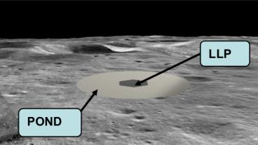 Rendering of LILL-E Pad technology on Moon's surface
